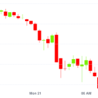 Market Wrap: Bitcoin Slides to Two-Week Low, Ether to Below $2K as China Reiterates Crypto Ban