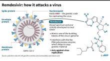 EU authorises use of remdesivir to treat coronavirus