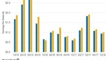 Valero's 1Q18 Earnings Beat Estimates, Refining Margins Expand
