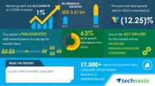 Watch Market | Increased Fashion-conscious Consumers to Boost the Market Growth | Technavio