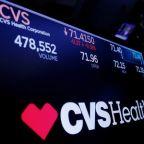 CVS profit miss, rebate questions send shares tumbling 8 percent