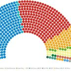 Hung parliament and 70 Lib Dem MPs: What the general election result would have been if we used a PR system