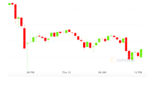 Market Wrap: Bitcoin Falls for Second Straight Day After Tesla Action; Ether Follows