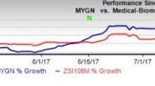 Myriad Genetics (MYGN) Grows on Higher Cancer Test Volumes