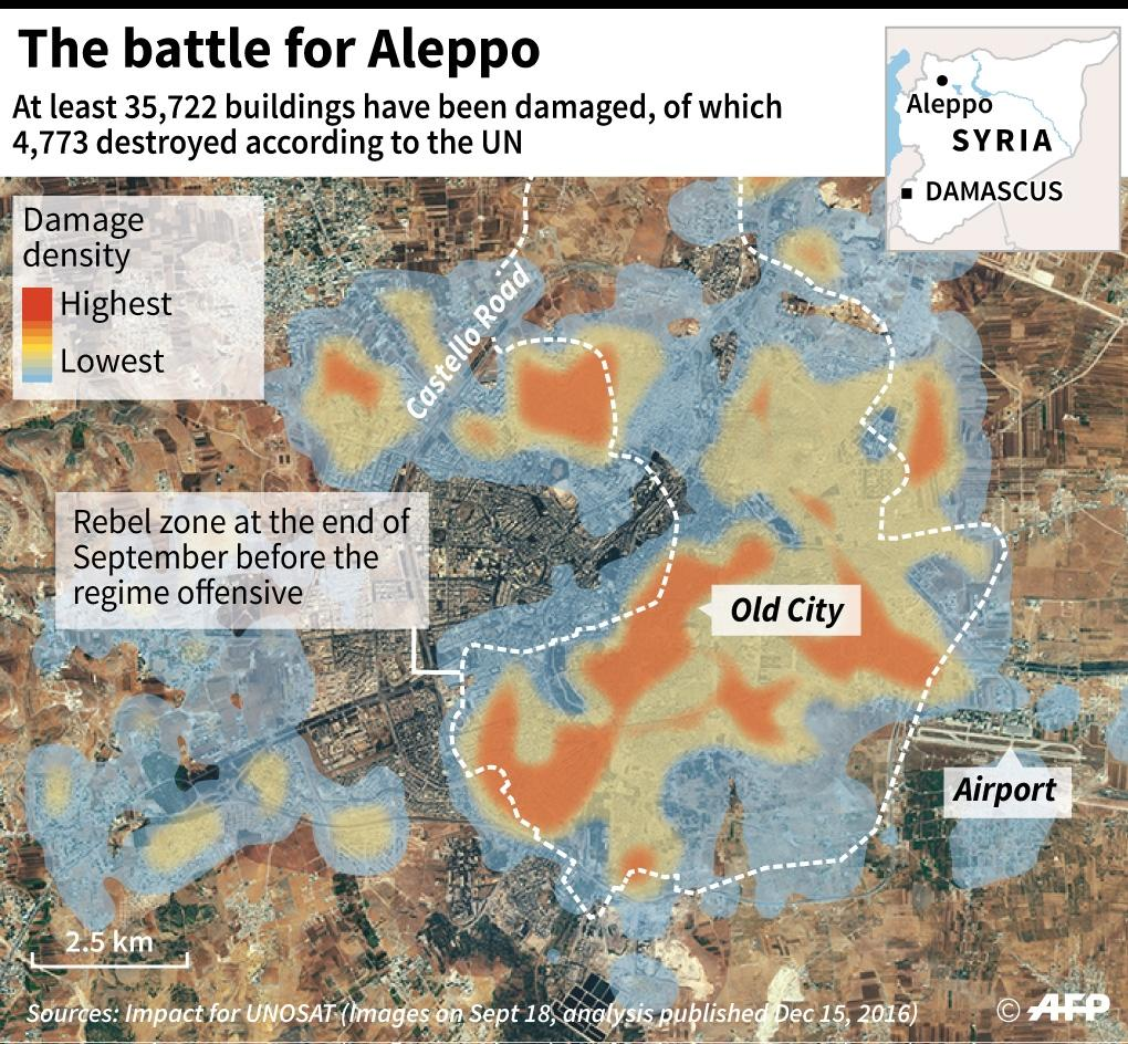 Map showing the extent of destruction in Aleppo (AFP Photo/Sophie Ramis, Thomas Saint-Cricq)