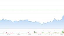 3 'Covid-Defensive' Stocks to Consider When Markets Nose Dive