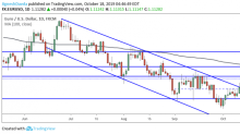 EUR/USD Daily Forecast – Euro Rallies to 7-Week High