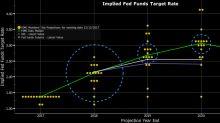 Stocks Slump as Facebook Hits Tech; Bonds Recover: Markets Wrap