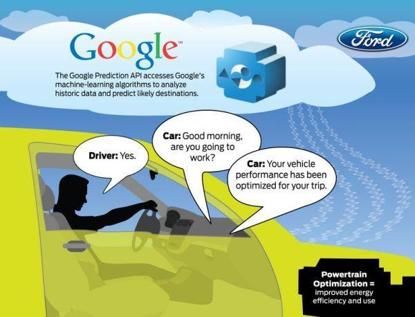 Google's Prediction API lets Fords learn all about you, tell you where to go