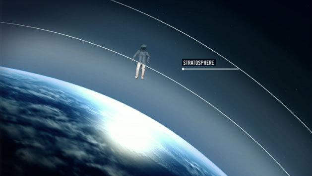 Red Bull Stratos 2012