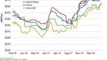 DAP Phosphate Fertilizer Prices Hit a High Last Week