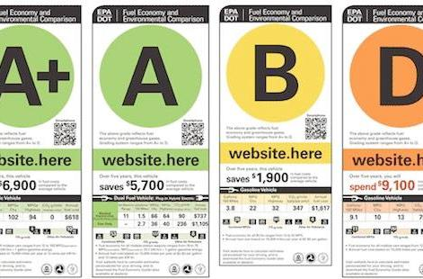EPA's letter grade automobile stickers could bring QR codes to car windows in 2013