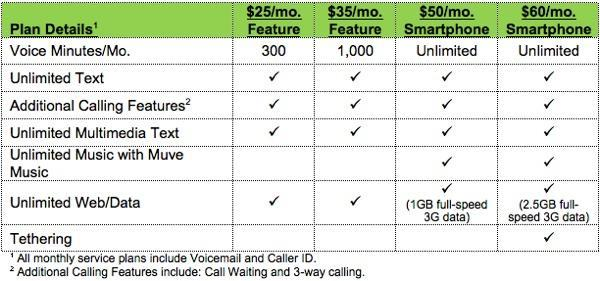 Cricket and RadioShack confirm No-Contract Wireless, ship two Huawei phones to celebrate