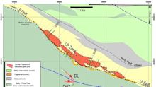 Great Bear Drills 30.51 g/t Gold Over 12.40 m at LP Fault