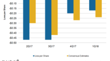How Blue Apron's 1Q18 Margins and Earnings Stack Up