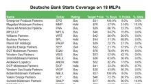 Deutsche Bank Started Coverage on 18 MLPs