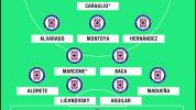 ¿Cómo jugaría Cruz Azul en el Apertura 2018 con sus refuerzos?