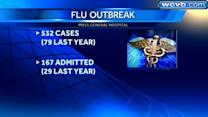 Doctor: Boston flu numbers may be on decline