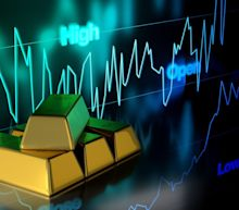 Why This Gold Stock Fell 15.2% in February but Is Luring Investors in March