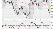 5 Blue-Chip Stocks to Buy for December