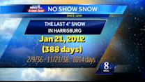 Snow in forecast for Susquehanna Valley