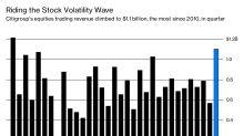Citigroup Profits From Wild Markets