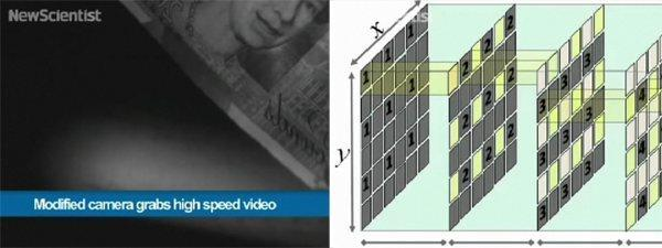 Digicam hack simultaneously captures stills and high speed video on the cheap