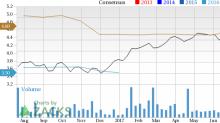 ASML Holding (ASML) in Focus: Stock Moves 5.2% Higher