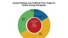 JPMorgan Chase: Revisions for TNP and EURN
