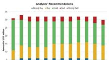 Novartis on the Street: Analyst Ratings and Recommendations