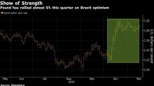 Election May Be Least of U.K. Investors' Woes as Growth Caves in