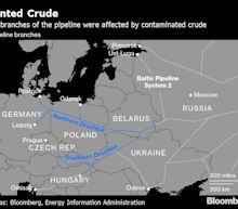 Russia's Dirty Oil Crisis Is Worse Than Almost Anyone Predicted