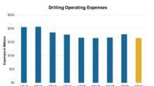 Rowan Companies' 1Q18 Cost Guidance