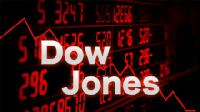E-mini Dow Jones Industrial Average (YM) Futures Technical Analysis – Close Under 27527 Forms Reversal Top