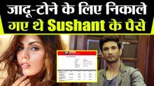 Rhea Chakraborty spends Sushant Singh Rajput money on Black Magic