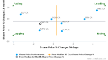 Power Financial Corp. breached its 50 day moving average in a Bearish Manner : PWF-CA : November 30, 2017