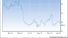 Why Kohl's Has Turnaround Potential