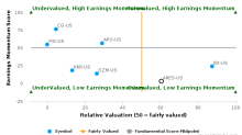 Ares Management LP breached its 50 day moving average in a Bearish Manner : ARES-US : November 30, 2017