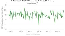 What's Supporting Palladium?