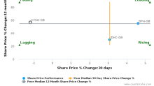 CVS Group Plc breached its 50 day moving average in a Bearish Manner : CVSG-GB : October 17, 2017