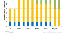 Analyzing Regenxbio's Valuation Metrics