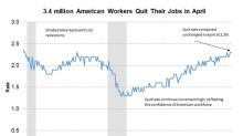 April Jobs Report: More Jobs Than Job Seekers