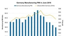 Why Germany's Manufacturing PMI Has Been Gradually Falling