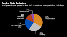 A Battle Over the Future of Energy Plays Out in New York