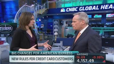 Value of American Express' platinum card