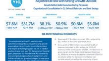 VIQ Solutions Reports Record 2020 Revenue and Adjusted EBITDA with Strong Growth Outlook