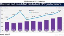 Why HP Inc. Is Optimistic about Its Long-Term Growth