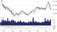 Eni: il Tesoro accelera sulla cessione delle sue quote