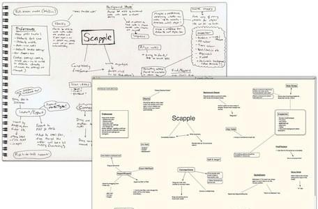 Scapple for OS X is the note jotter tool many writers are looking for
