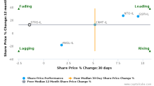 Strauss Group Ltd. breached its 50 day moving average in a Bearish Manner : STRS-IL : March 24, 2017